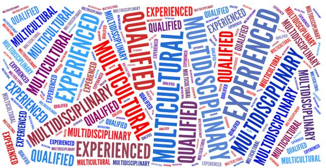 Adult Services Word Cloud